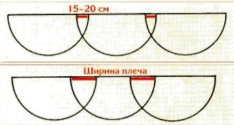 Расчет выкройки для шитья ламбрекена