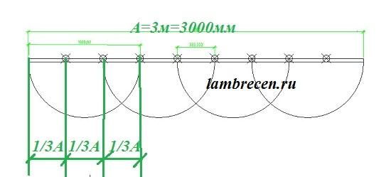 как рассчитать ламбрекен