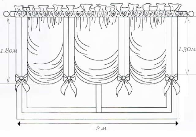 венецианская штора схема