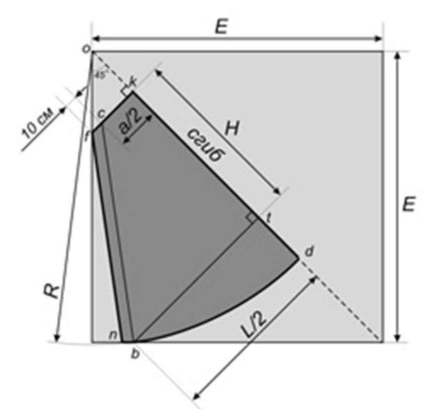 крой симметричного сага