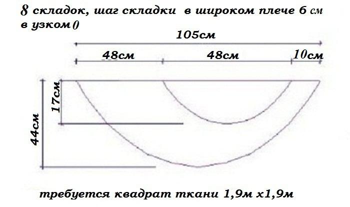 размеры ас. пер.10