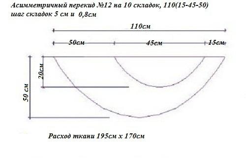 размеры асимметр. пер №12