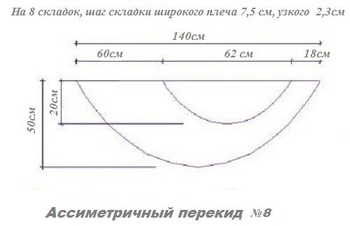 схема размеров ас. пер 8
