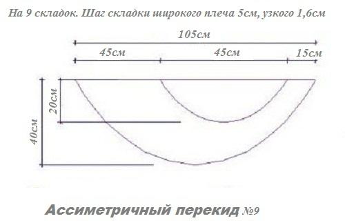 схема размеров ас. пер 9