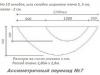 схема размеров ас. пер 7