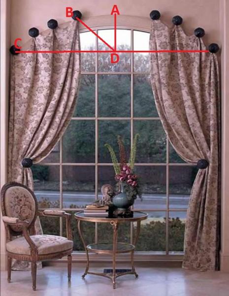 штора на арочное окно на крючках выкройка