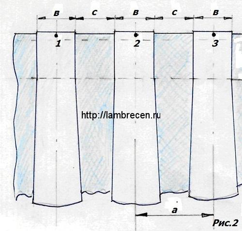 бантовые складки