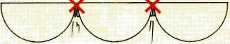Полезные советы при составлении эскиза и пошива мягкого ламбрекена