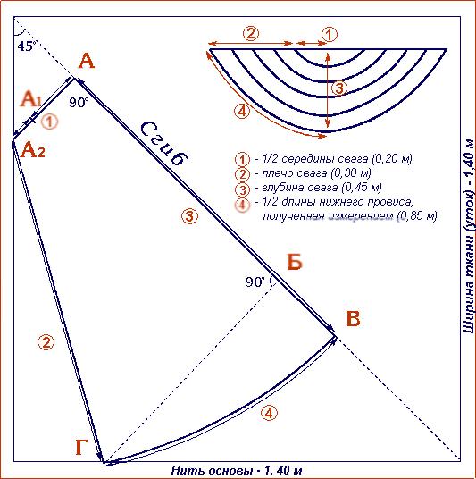 выкройка равностороннего свага