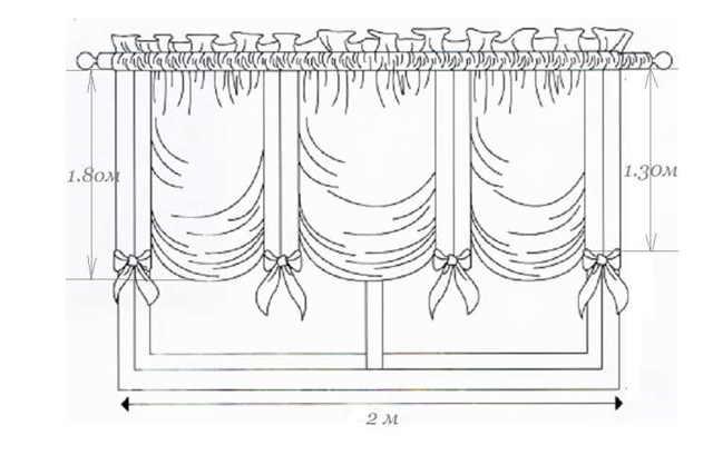 Венецианская штора своими руками. Видео мастер класс